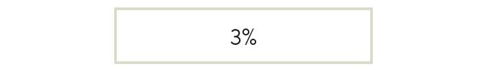 3%Peroxid